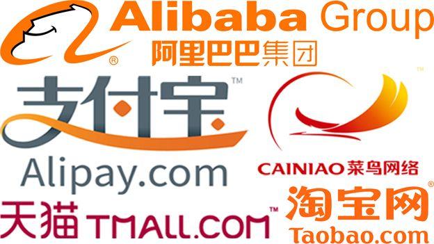 Đặt hàng Order Taobao